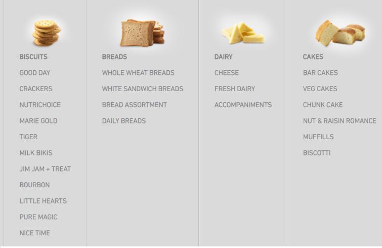 britannia_products