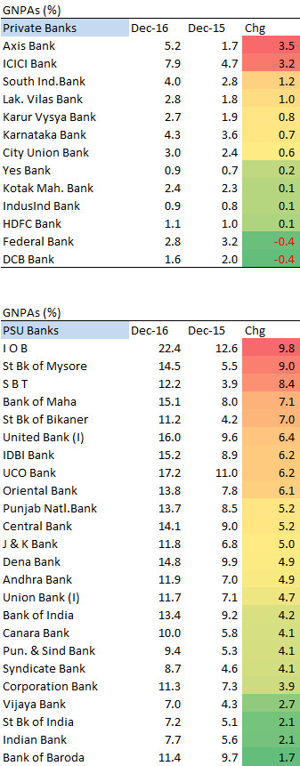 npas_of_banks_37